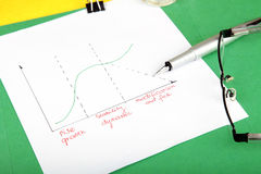 Firma-Lebensversicherungsgeschäft-Diagramm Lizenzfreie Stockfotografie