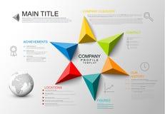 Firma przeglądu szablon Obraz Stock