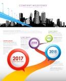 Firmenmeilensteine infographic Lizenzfreies Stockbild
