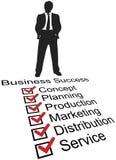 Firmenneugründungs-Erfolgsproduktcheckliste Stockfoto