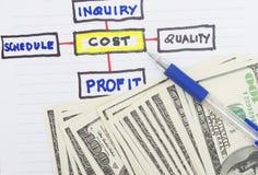 Firmenziel Lizenzfreies Stockfoto