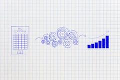 Firmy biurowa ikona i gearwheel przerób w tworzyć zakładać, że obrazy stock