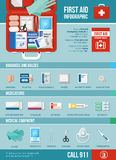 First aid infographic. With medical equipment, medications, bandages and information Royalty Free Stock Photo