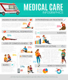 First Aid Infographics. Medical care infographics giving information about first aid treatment in different emergency cases flat vector illustration Stock Image