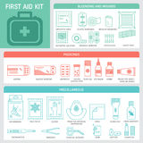 First aid kit infographic. First aid kit checklist  with medical equipment, medications, bandages with names. Vector medical  infographic  with icons set in Royalty Free Stock Image