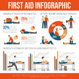 First Aid Techniques Guide Infographic Poster. First aid guide and emergency treatment techniques efficiency infographic informative flat poster with graphics Stock Photo