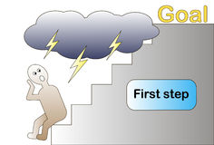 First step motivation cartoon picture Royalty Free Stock Image
