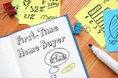 First-Time Home Buyer sign on the page
