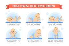 First year child development. From baby to toddler Stock Photography