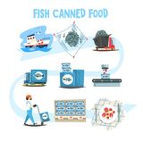 Fish canned food set, fish industry canned process cartoon vector Illustrations Royalty Free Stock Photo