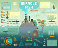 Fish industry infographic. Vector fish industry infographic with miracle fish and old city Royalty Free Stock Image