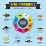 Fish infographic concept, flat style. Fish infographic banner concept. Flat illustration of fish infographic vector poster concept for web Royalty Free Stock Images