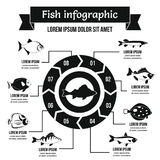 Fish infographic concept, simple style Stock Photo