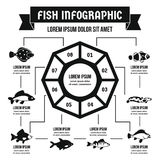 Fish infographic concept, simple style. Fish infographic banner concept. Simple illustration of fish infographic vector poster concept for web Royalty Free Stock Photo
