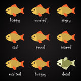 Fish language alphabet - how to understand your fish?. Funny fish quotes Stock Images