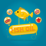 Fish oil capsules. Cod liver oil with benefit - vector illustrat. Ion Stock Photos