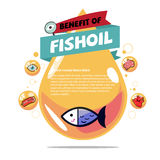 Fish oil. Cod liver oil with benefit -. Illustration Royalty Free Stock Photo