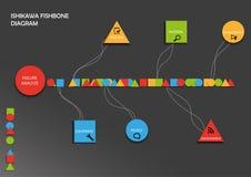 Fishbone διάγραμμα Στοκ φωτογραφίες με δικαίωμα ελεύθερης χρήσης