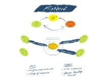 Fishbowl konversation skissar stock illustrationer