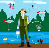 Fisherman on the river bank Royalty Free Stock Photos