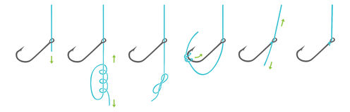Fisherman's knot. The figure shows the attachment of the hook Stock Image
