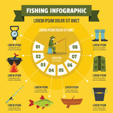 Fishing infographic concept, flat style. Fishing infographic banner concept. Flat illustration of fishing infographic vector poster concept for web Stock Photo