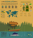 Fishing infographic elements, fishing benefits and destructive f Stock Photos