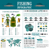 Fishing infographic elements, fishing benefits and destructive f Royalty Free Stock Image