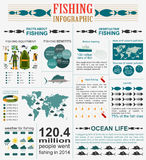 Fishing infographic elements, fishing benefits and destructive f Royalty Free Stock Images