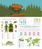 Fishing infographic elements, fishing benefits and destructive f Royalty Free Stock Photos