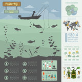 Fishing infographic elements. Set elements for creating your own Stock Image