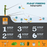 Fishing infographic. Float fishing. Set elements for creating yo Stock Images