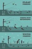 Fishing infographic. Float fishing, spinning, winter fishing. Se Stock Photos