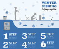 Fishing infographic. Winter fishing. Set elements for creating y Stock Photo