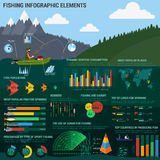 Fishing infographics with linear and circle charts Royalty Free Stock Photography
