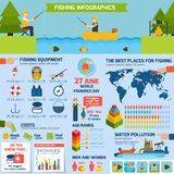 Fishing Infographics Set. With outdoor activity equipment and charts vector illustration Royalty Free Stock Photo