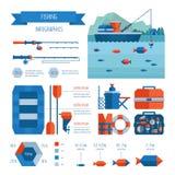 Fishing infographics. Vector illustration, flat style. Vector illustration, flat style. Vector illustration, flat style Stock Photos