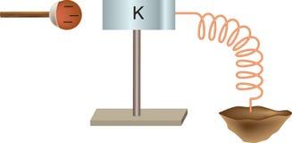 Fisica - corrente elettrico e collegare illustrazione di stock