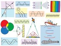 Fisica - oscillazioni e fenomeni delle onde Immagini Stock Libere da Diritti