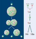 Fission nucléaire de l'uranium 235 Image stock