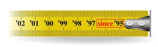 Fita de medição ilustração do vetor
