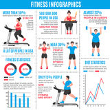 Fitness Colored Infographics Royalty Free Stock Images