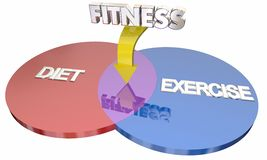 Fitness Diet Exercise Improve Health Venn Diagram. Words 3d Illustration vector illustration