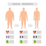 Fitness exercise progress infographic Stock Image
