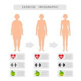 Fitness exercise progress infographic Stock Photos