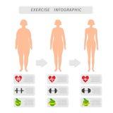 Fitness exercise progress infographic stock illustration