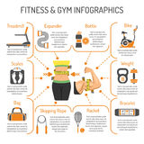 Fitness and Gym Infographics Royalty Free Stock Photos