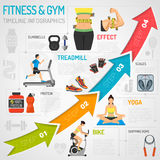 Fitness and Gym Timeline Infographics Royalty Free Stock Photo