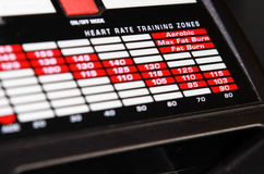 Fitness Panel. Fitness chart of heart rate training zone found on an exercise machine Royalty Free Stock Images