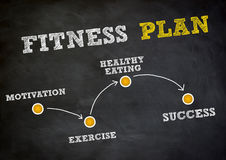 Fitness Plan Royalty Free Stock Photos